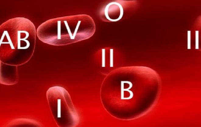 Распространение по миру групп крови проходит с переселением людей с континента на континент