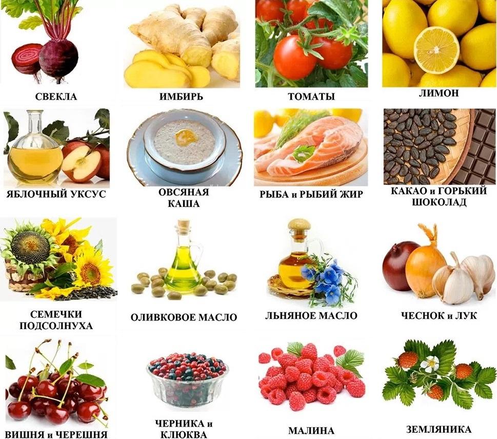 Таблица продуктов улучшающих состояние организма